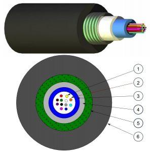 ساختار کابل فیبر نوری نگزنس