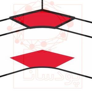 زاویه داخلی ترانک 105 با درب 65