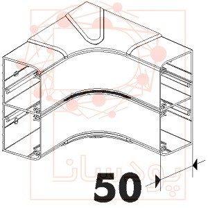 زاویه داخلی ترانک لگراند 105×50 با درب 85 و پارت نامبر 010602